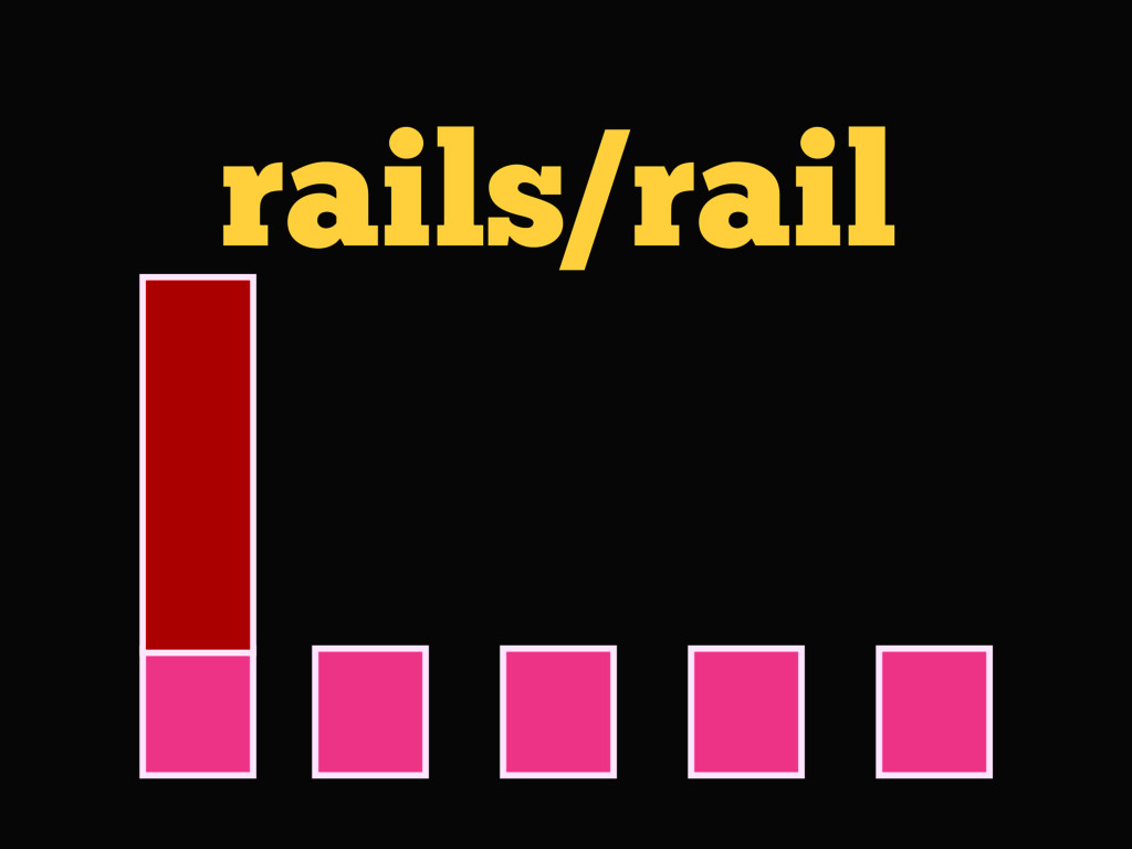 rails/rail