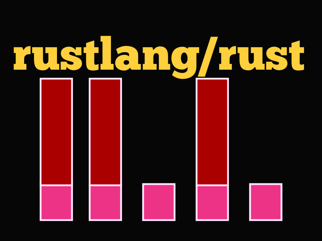rustlang/rust