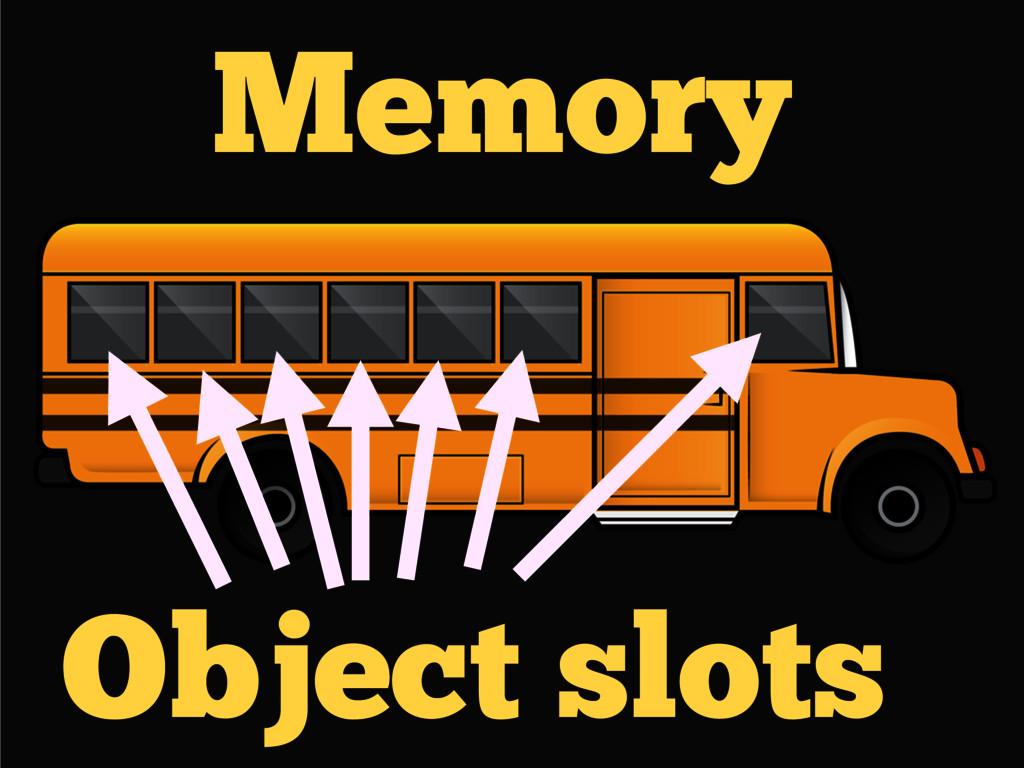 Memory Object slots