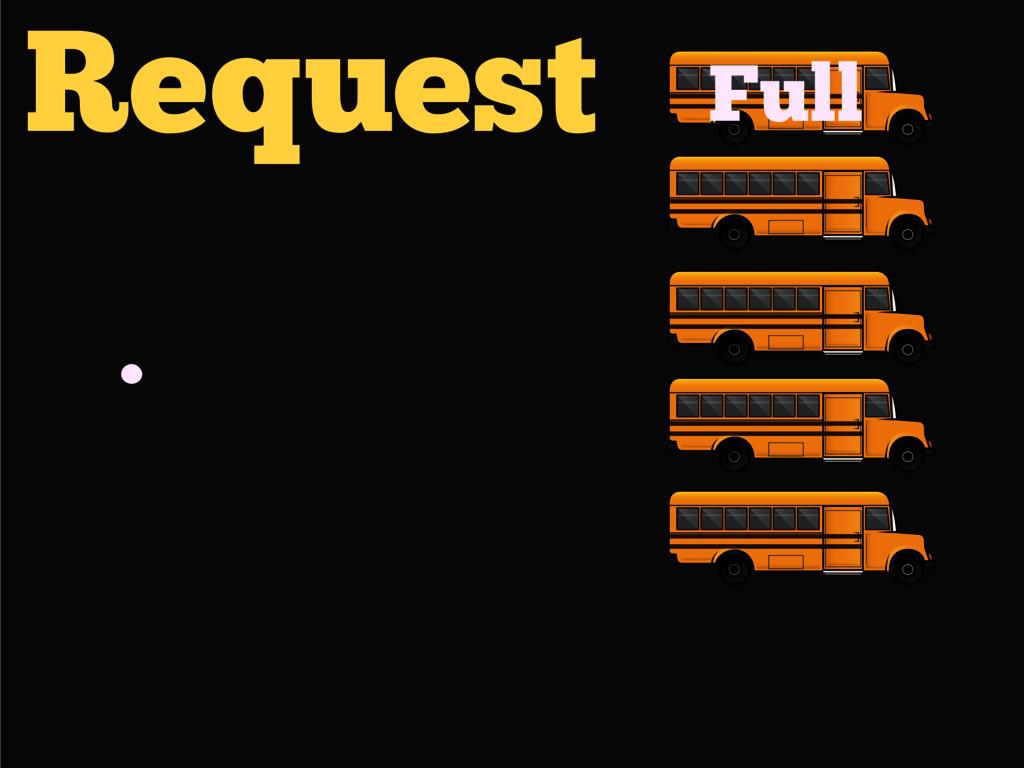 Request Full .