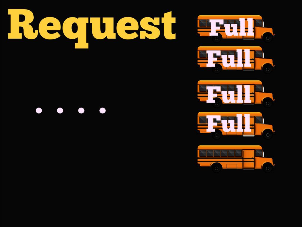 Request Full Full Full Full ....