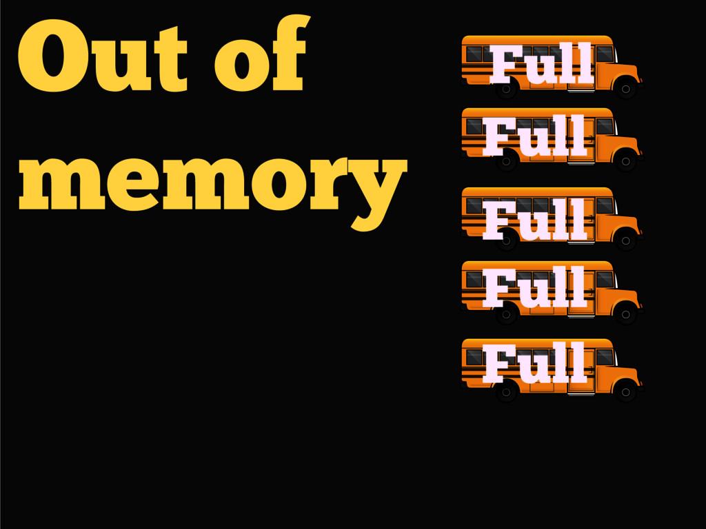 Out of memory Full Full Full Full Full