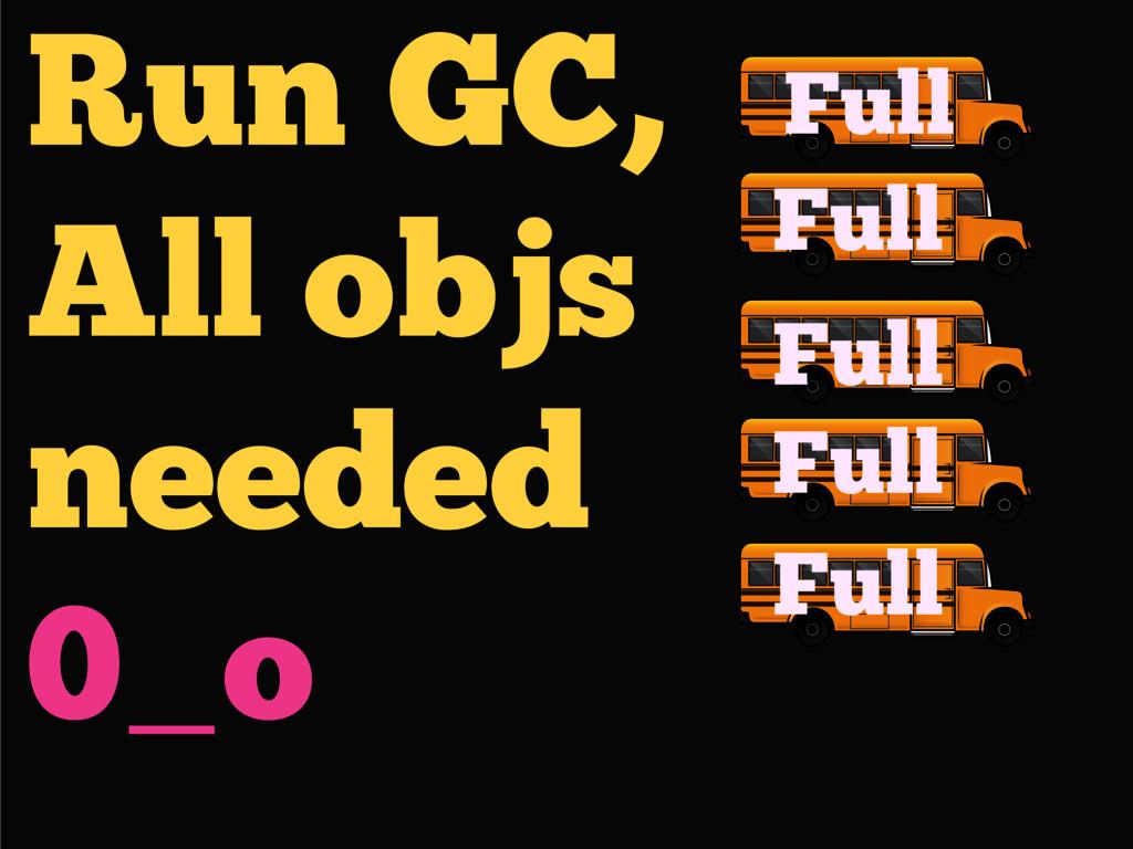 Run GC, All objs needed 0_o Full Full Full Full...