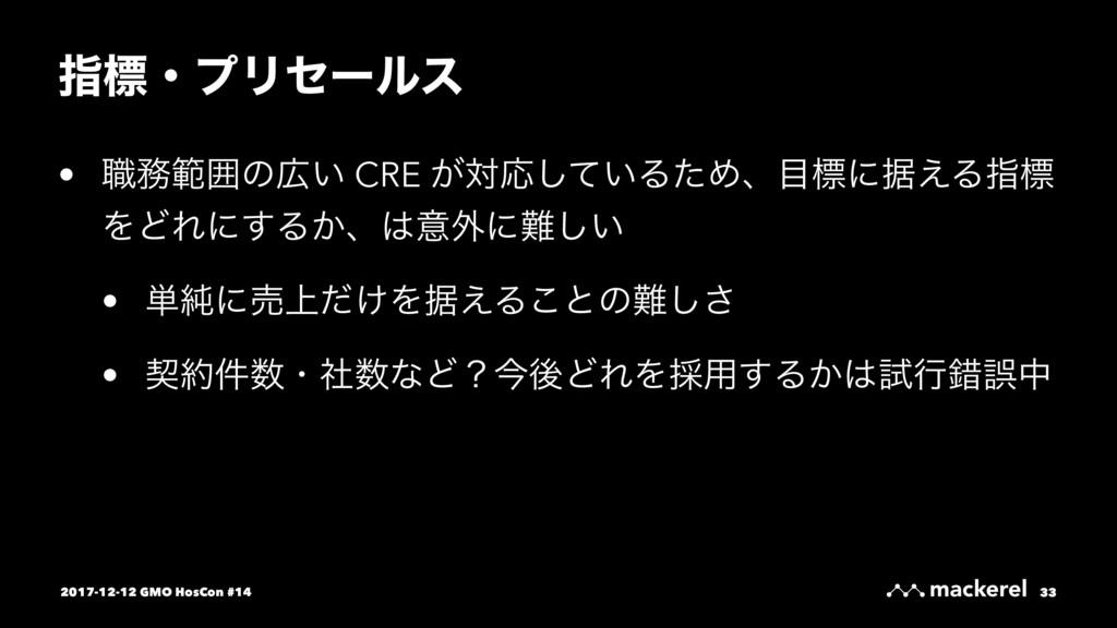 ࢦඪɾϓϦηʔϧε • ৬ൣғͷ͍ CRE ͕ରԠ͍ͯ͠ΔͨΊɺඪʹਾ͑Δࢦඪ ΛͲΕʹ...