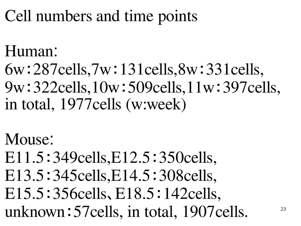 23 Cell numbers and time points Human: 6w:287ce...