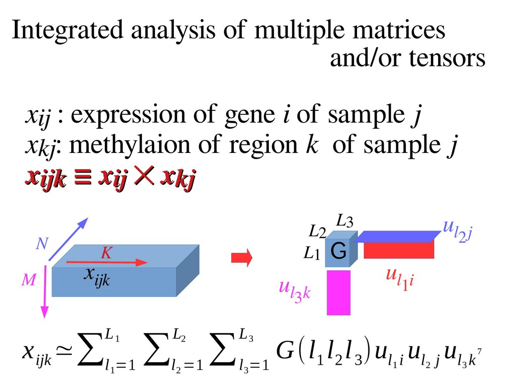 7 Integrated analysis of multiple matrices and/...