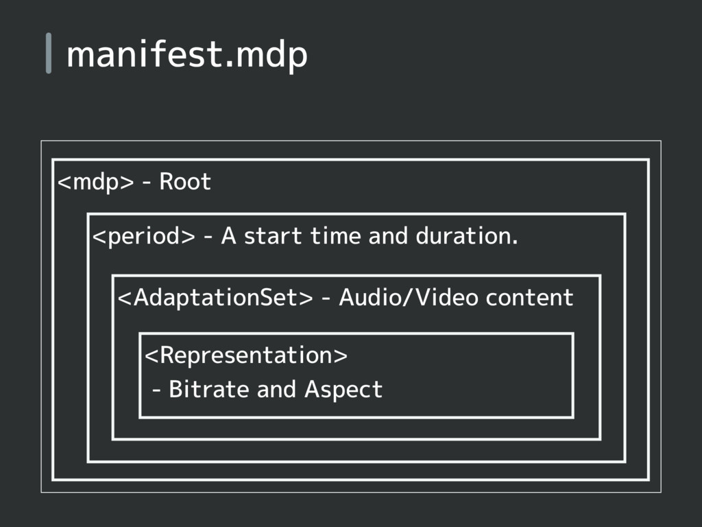 <mdp> - Root manifest.mdp <period> - A start ti...