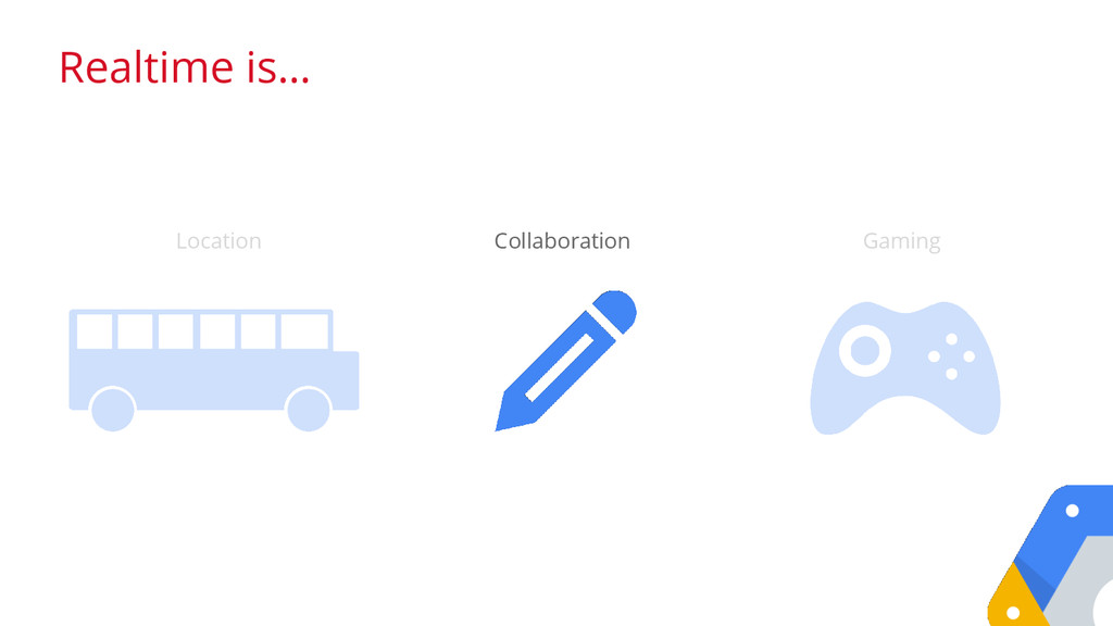 Location Collaboration Gaming Realtime is…
