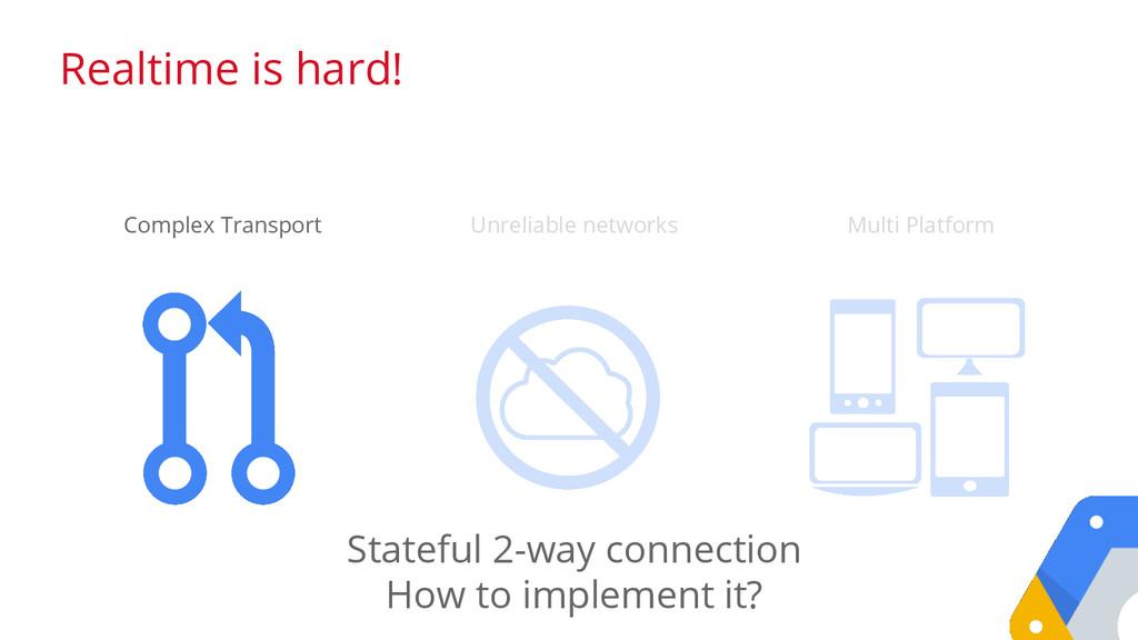 Unreliable networks Multi Platform Realtime is ...