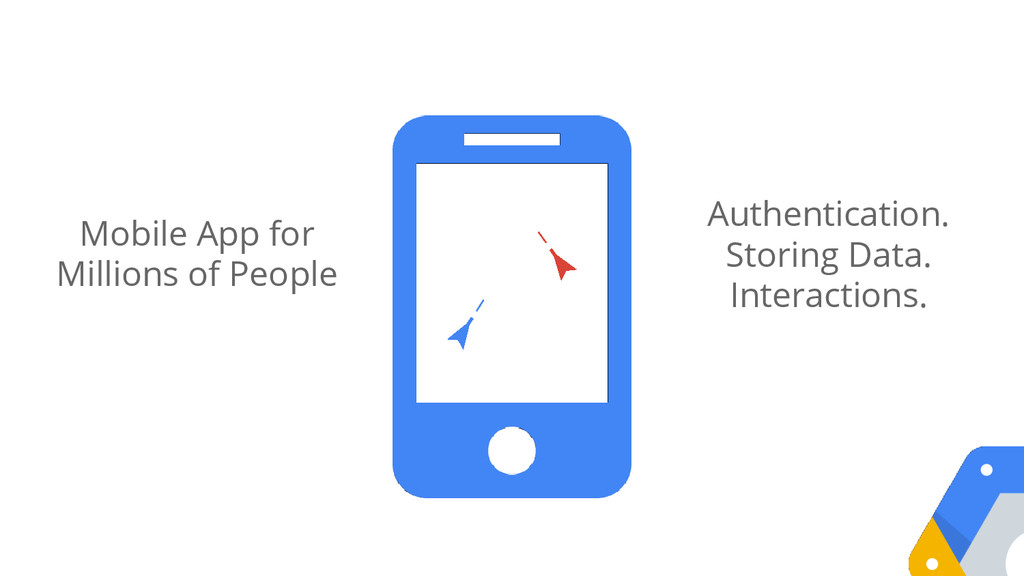 Mobile App for Millions of People Authenticatio...