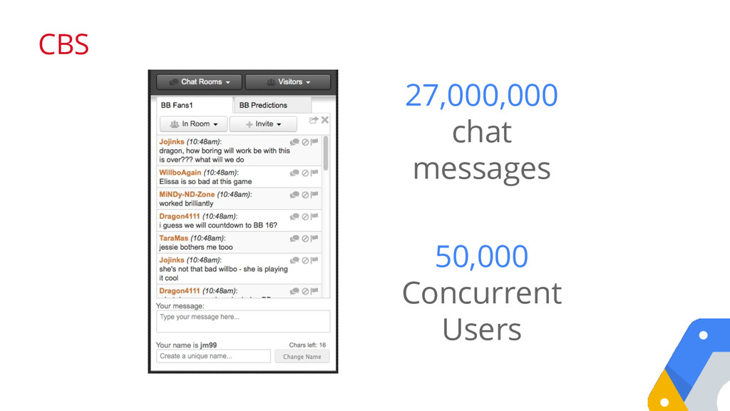 CBS 50,000 Concurrent Users 27,000,000 chat mes...