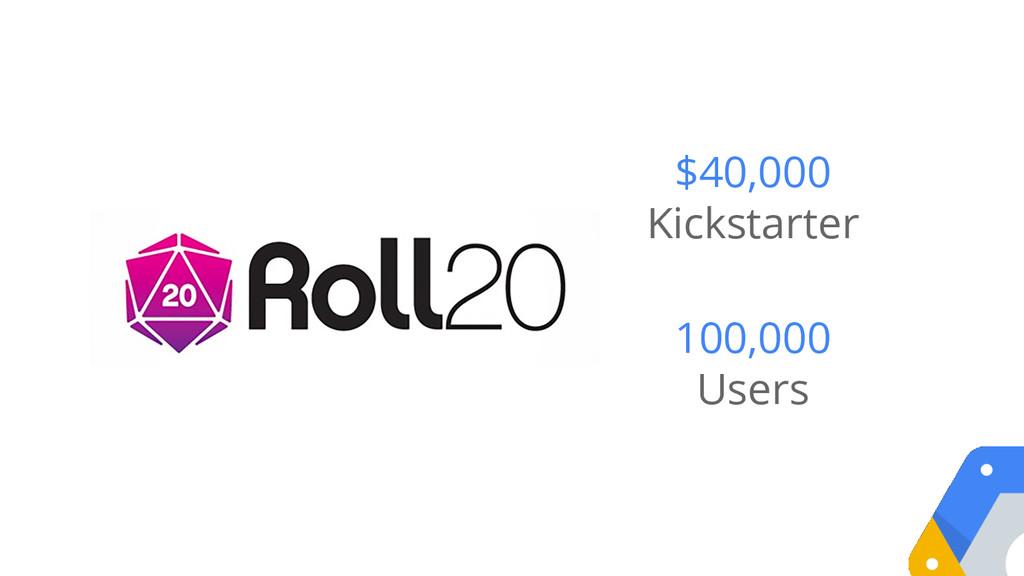 $40,000 Kickstarter 100,000 Users
