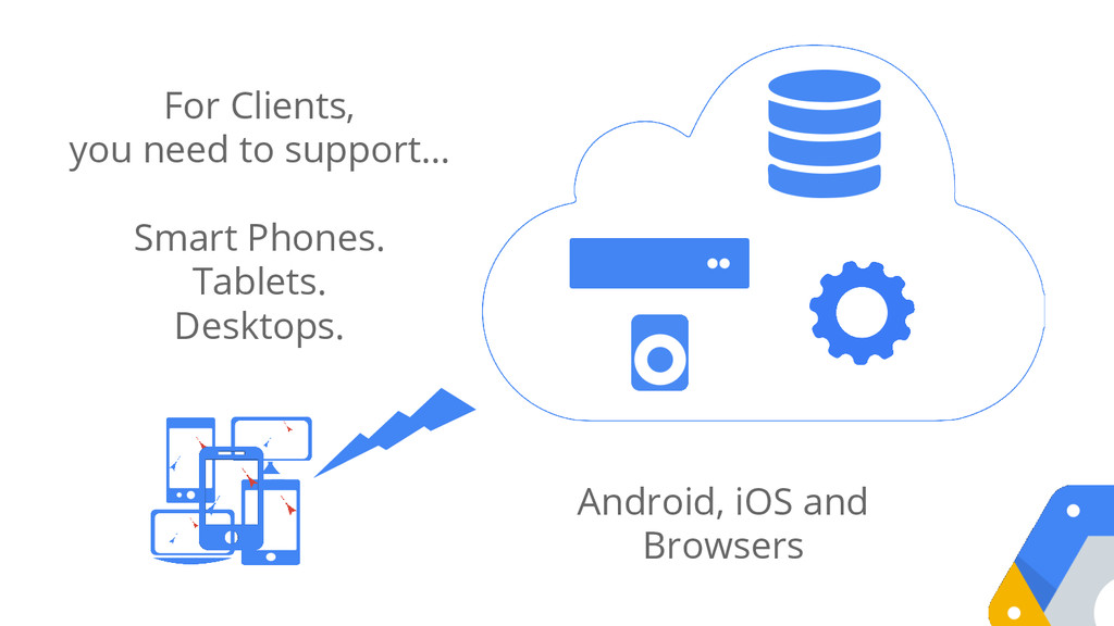 For Clients, you need to support… Smart Phones....