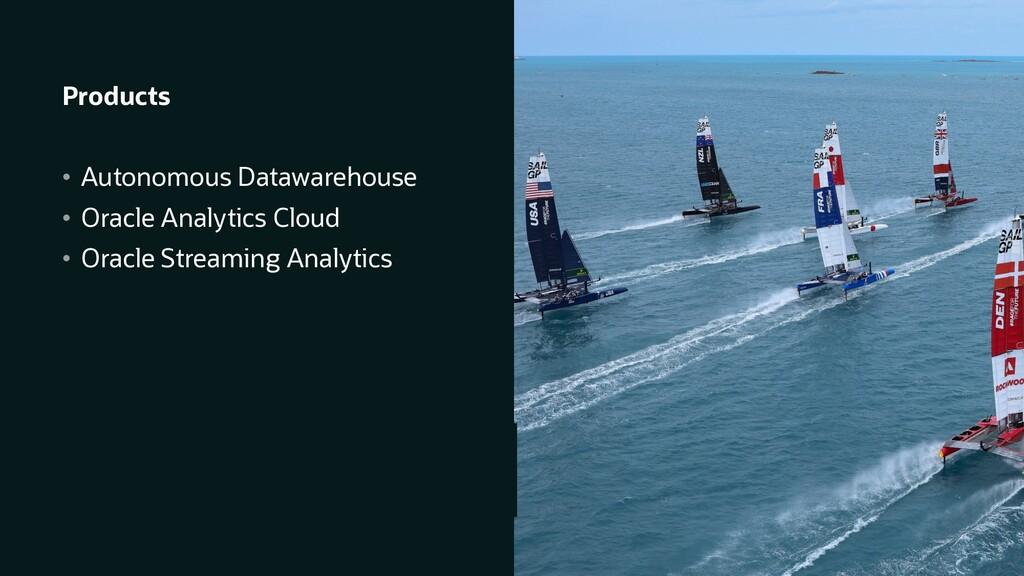 What is SailGP? Products • Autonomous Datawareh...