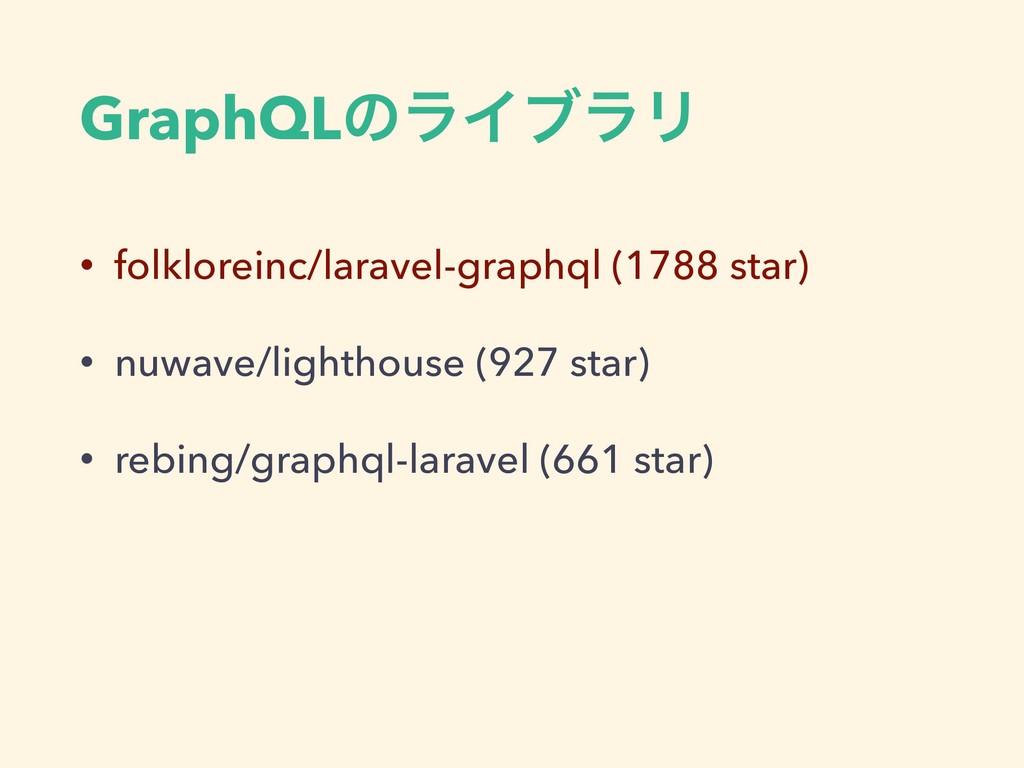 GraphQLͷϥΠϒϥϦ • folkloreinc/laravel-graphql (17...