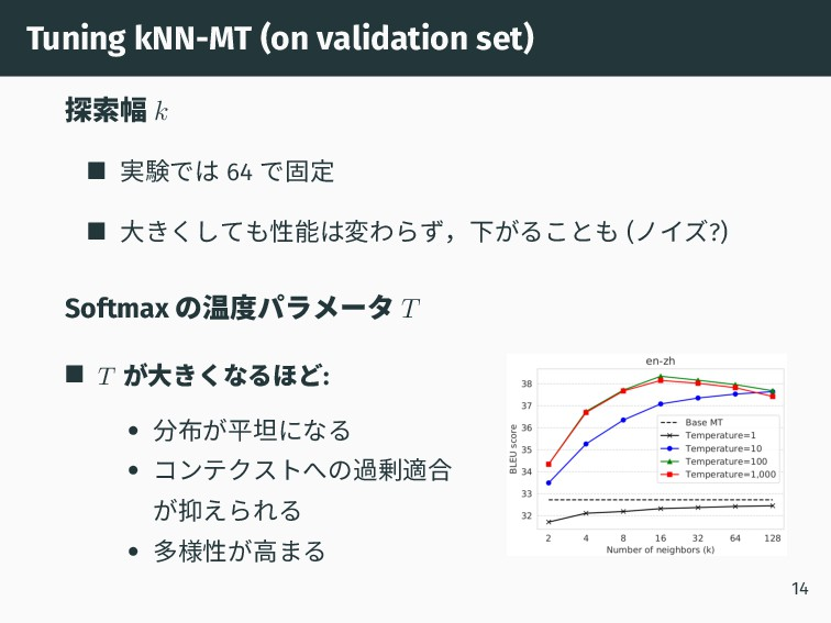 Tuning kNN-MT (on validation set) 探索幅 k 実験では 64...