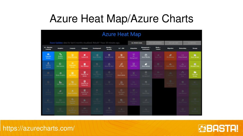 Azure Heat Map/Azure Charts https://azurecharts...