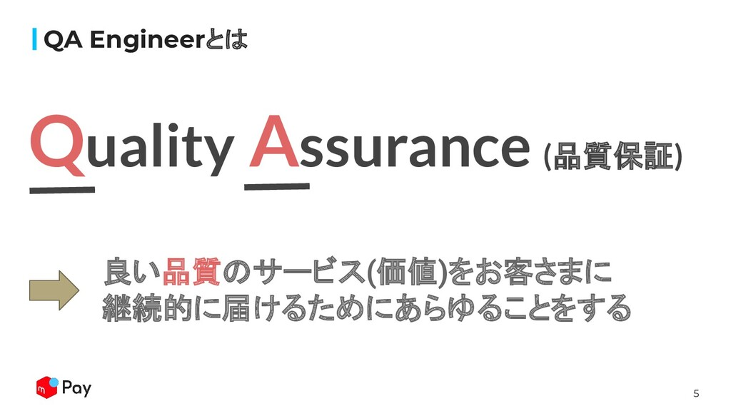 5 QA Engineerとは Quality Assurance (品質保証) 良い品質のサ...