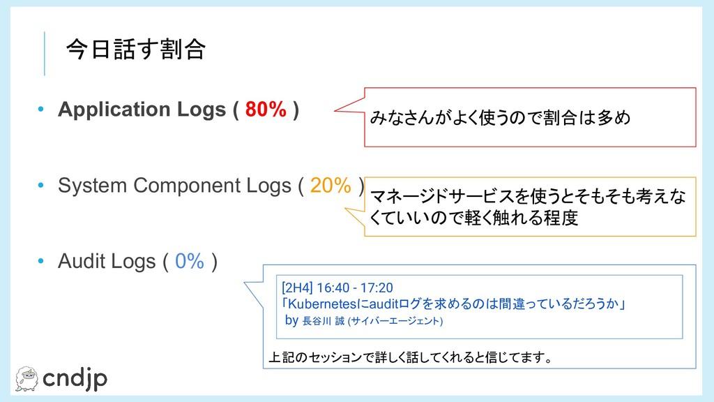 今日話す割合 • Application Logs ( 80% ) • System Comp...