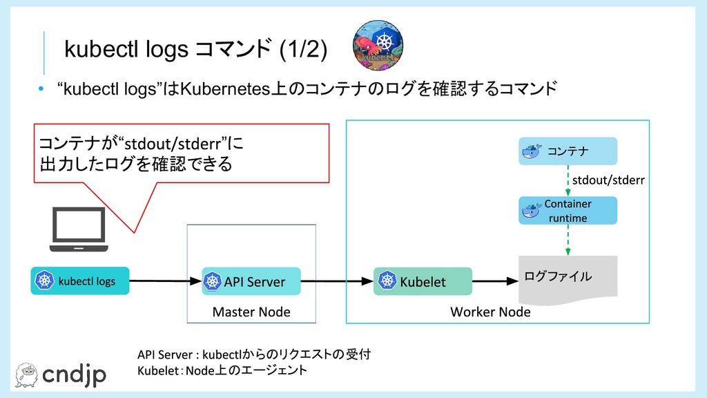 "kubectl logs コマンド (1/2) • ""kubectl logs""はKubern..."
