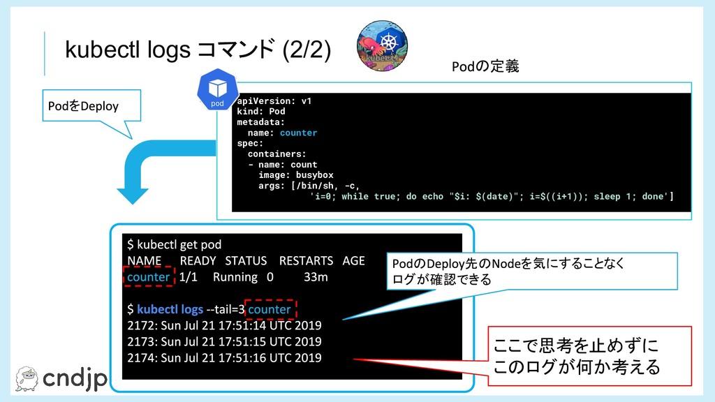 kubectl logs コマンド (2/2) apiVersion: v1 kind: Po...
