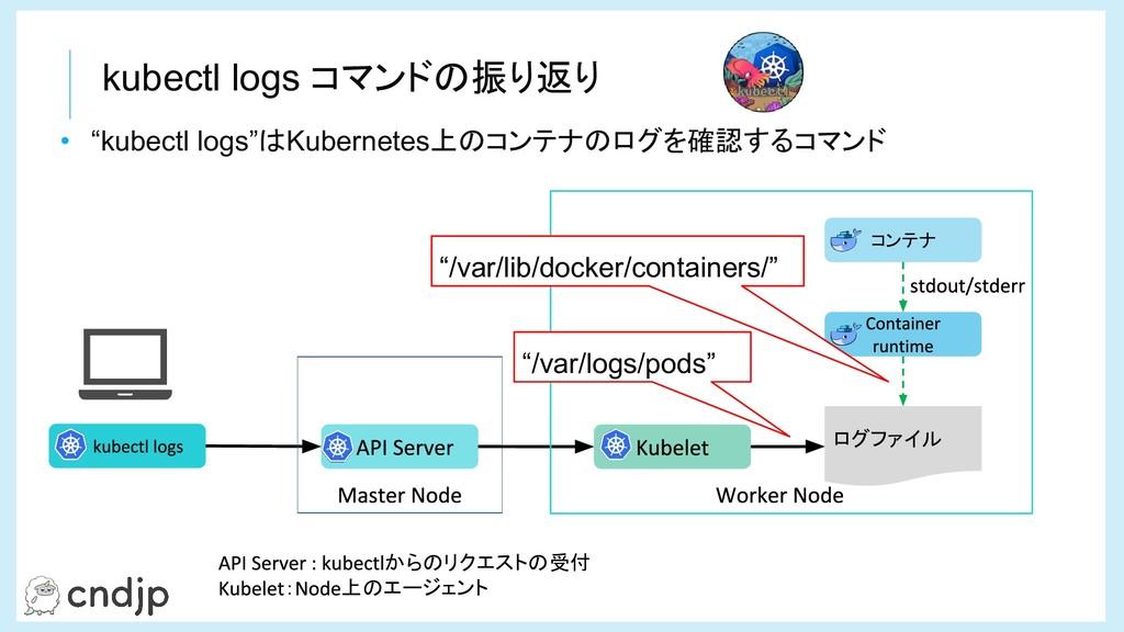 "kubectl logs コマンドの振り返り • ""kubectl logs""はKuberne..."