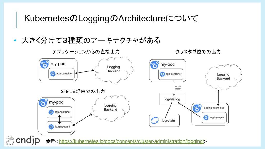 KubernetesのLoggingのArchitectureについて • 大きく分けて3種類...