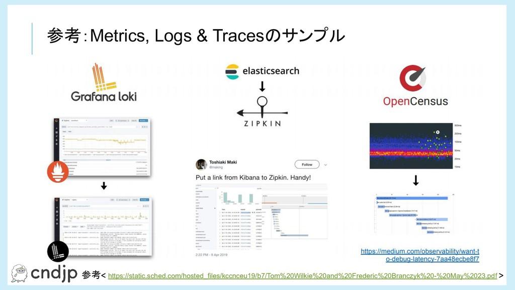 参考:Metrics, Logs & Tracesのサンプル 参考 https://stati...