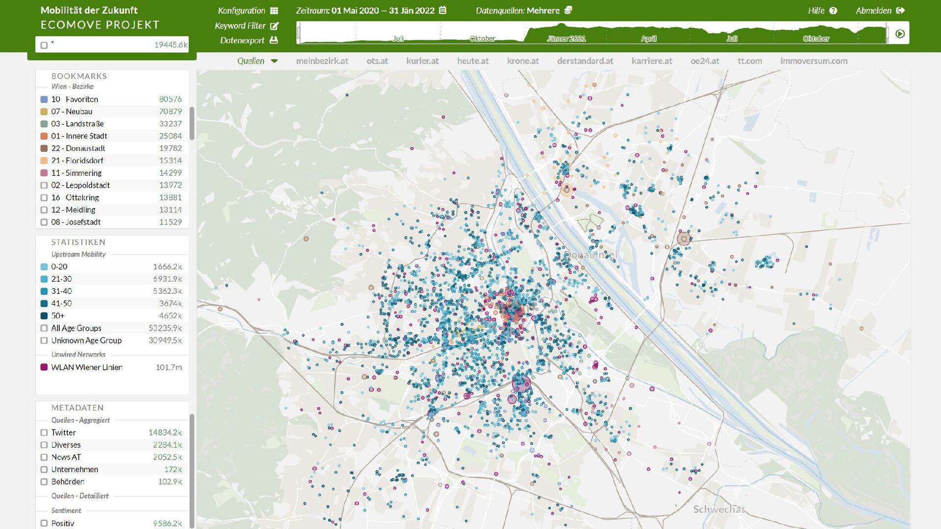 22 Innovation R&D Funding – Selected Projects
