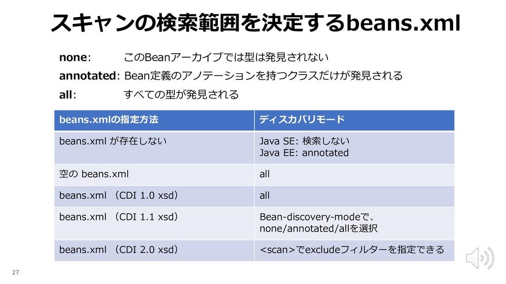 . 27 / b I D / i c d E I S E I 0 / : > ErnJ D -...