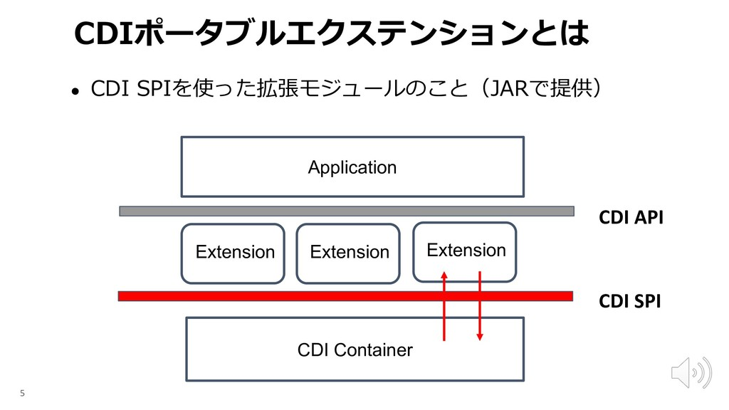 5 Application CDI Container ...