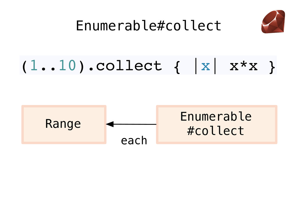 (1..10).collect { |x| x*x } each Range Enumerab...