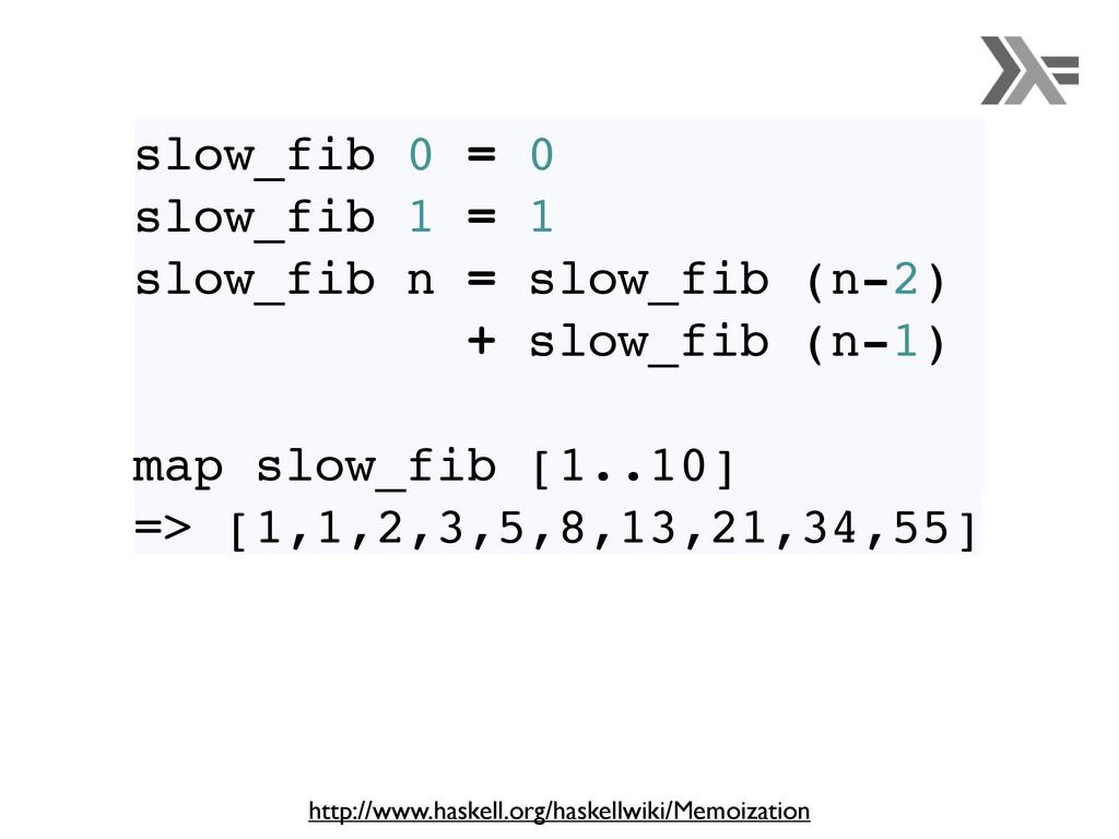 slow_fib 0 = 0 slow_fib 1 = 1 slow_fib n = slow...