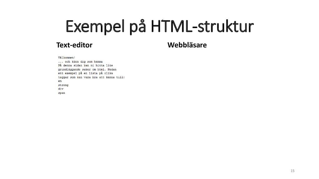 Exempel på HTML-struktur 15 Text-editor Webbläs...