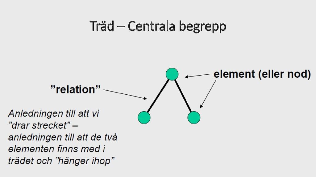 Träd – Centrala begrepp