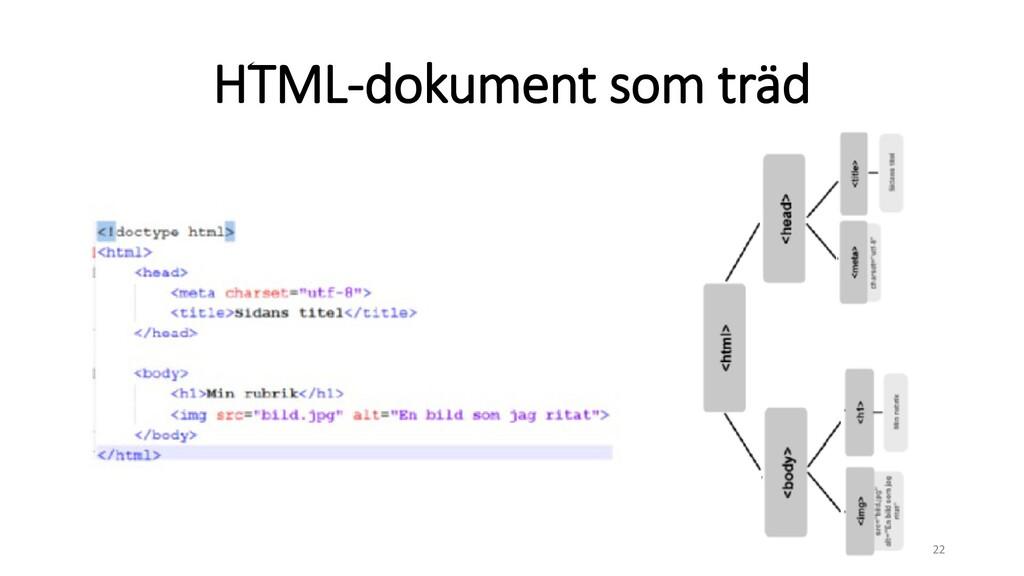 HTML-dokument som träd 22