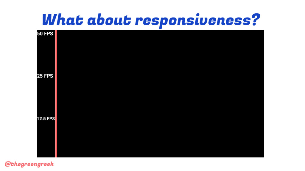 @thegreengreek What about responsiveness?