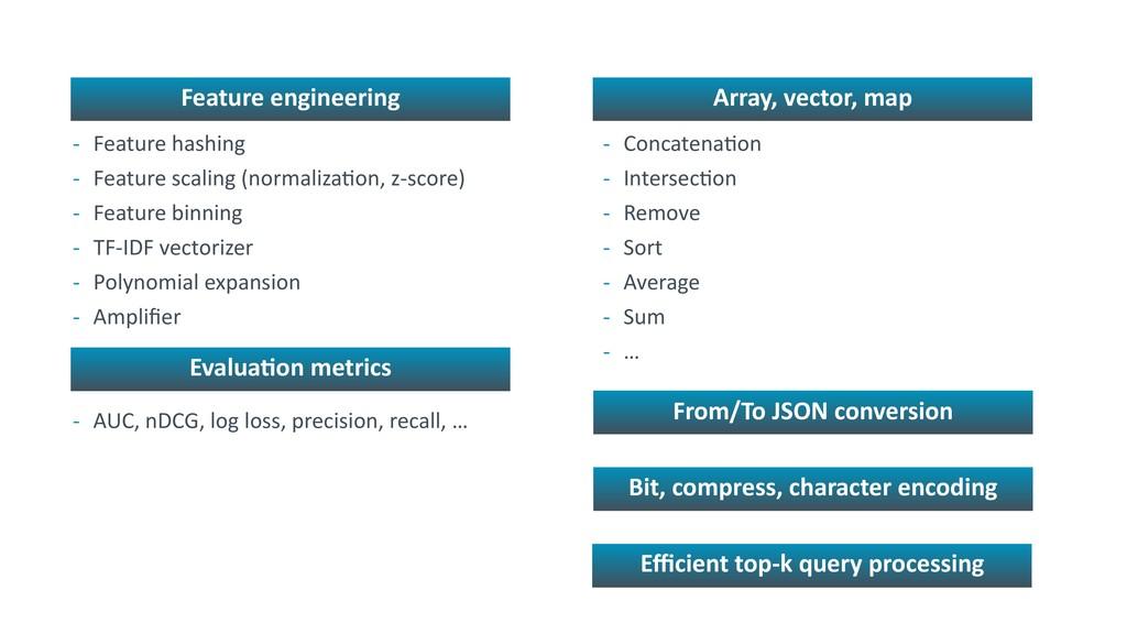 - Feature hashing - Feature scaling (normaliza^...