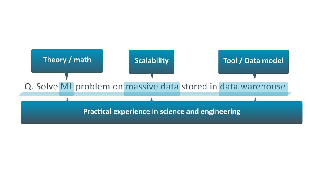 Scalability Q. Solve ML problem on massive data...