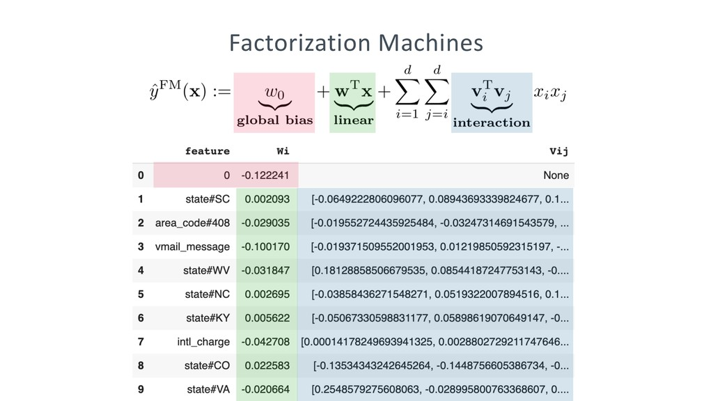 Factorization Machines