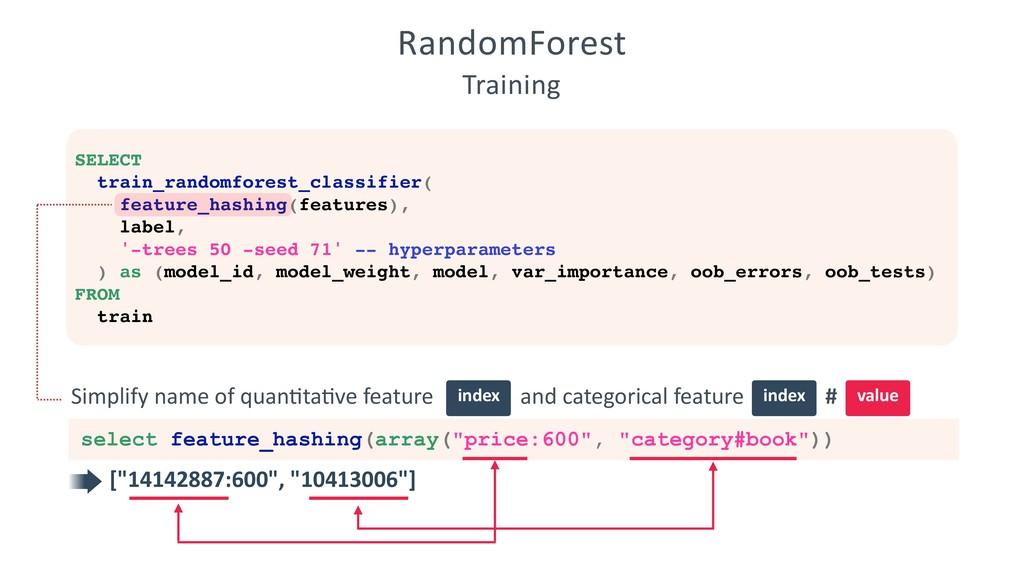 RandomForest Training SELECT train_randomforest...