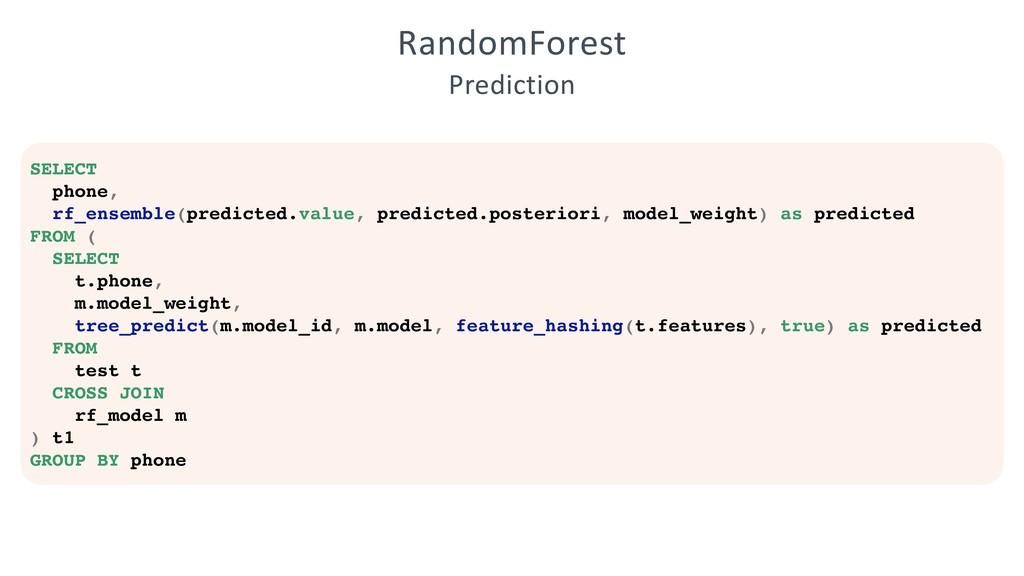 RandomForest Prediction SELECT phone, rf_ensemb...