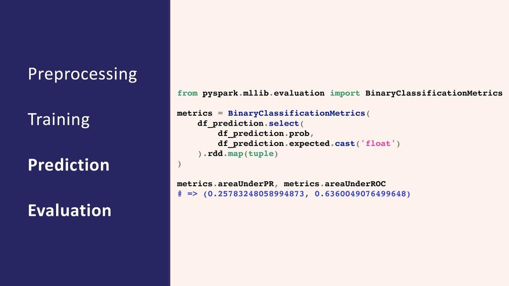 Preprocessing Training Prediction Evaluation fr...
