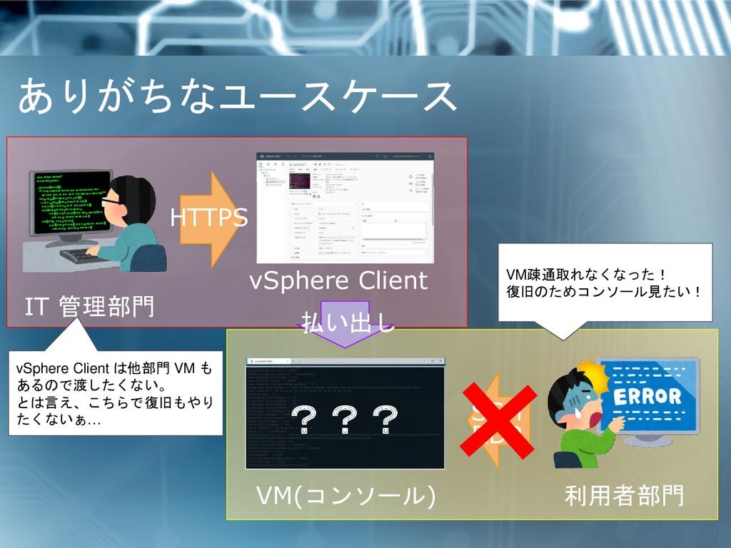 ありがちなユースケース vSphere Client VM(コンソール) IT 管理部門 利用...