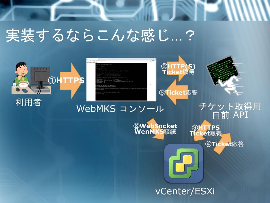 実装するならこんな感じ…? 利用者 ①HTTPS WebMKS コンソール チケット取得用 自...