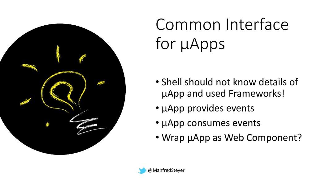 @ManfredSteyer Common Interface for µApps • She...