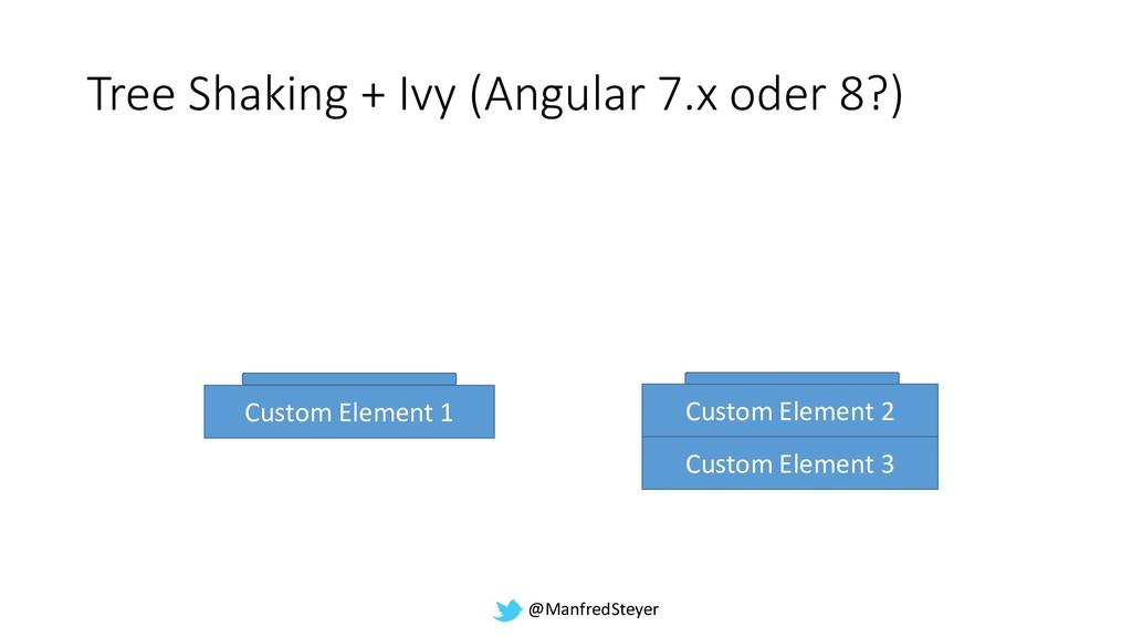 @ManfredSteyer Tree Shaking + Ivy (Angular 7.x ...