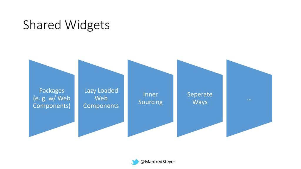 @ManfredSteyer Shared Widgets Packages (e. g. w...