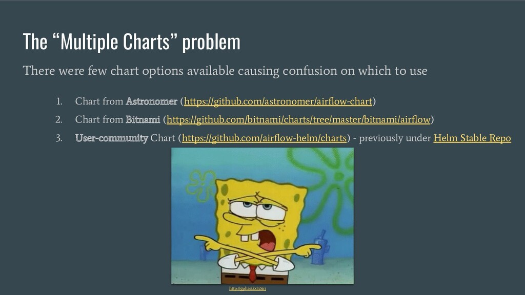 """The """"Multiple Charts"""" problem There were few ch..."""