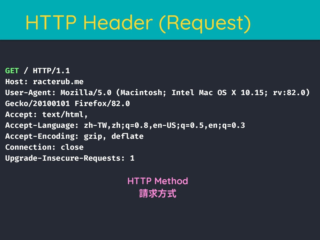HTTP Header (Request) GET / HTTP/1.1 Host: ract...